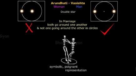 Arundhati-Vasishta 2