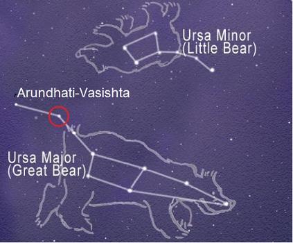 Arundhati-Vasishta