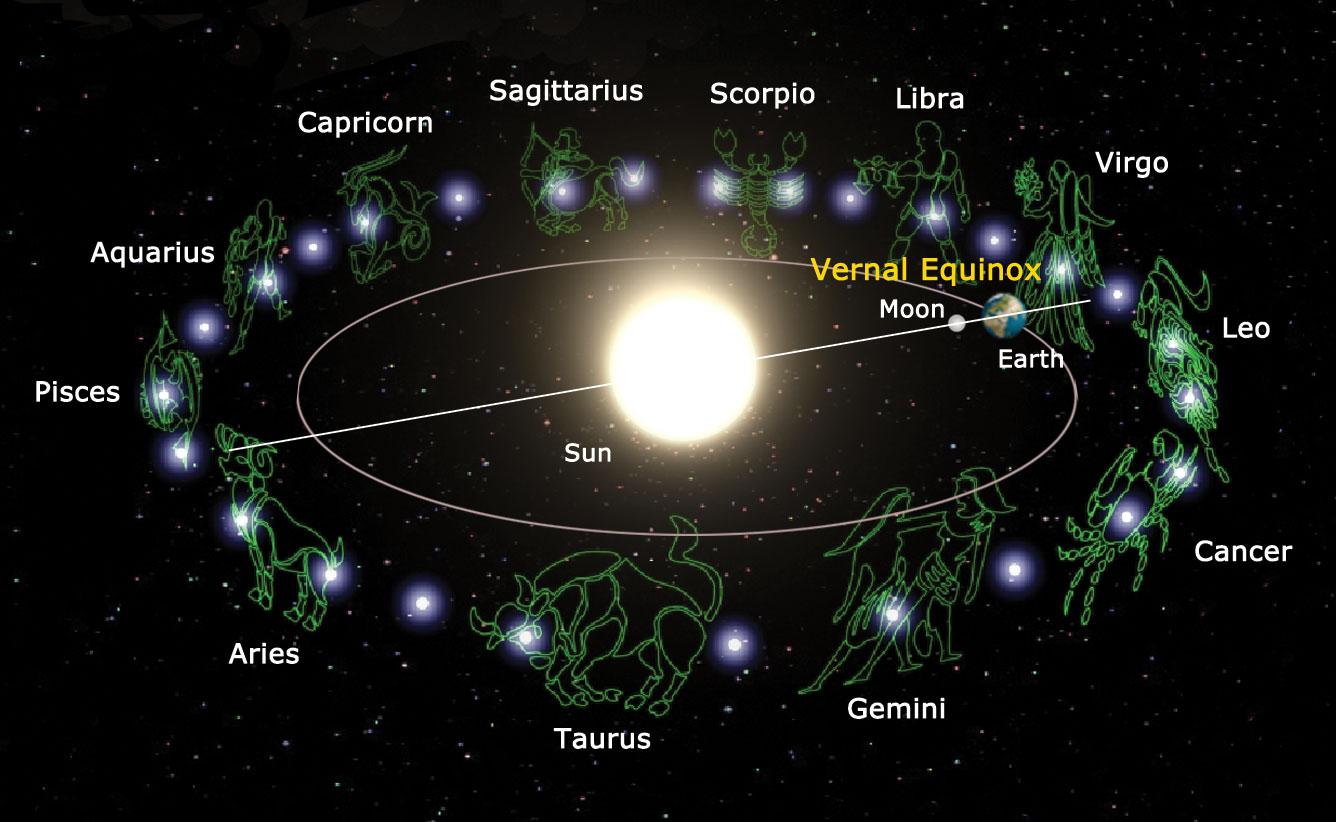 earth-sun and moon-#39