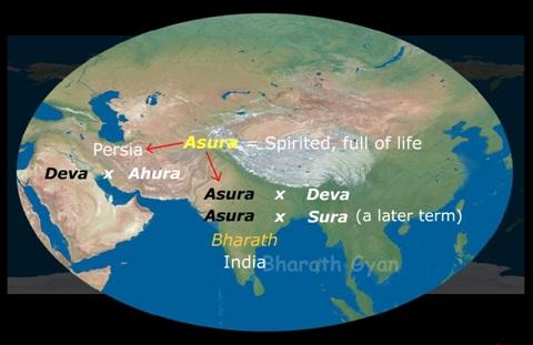 Asura-Sura