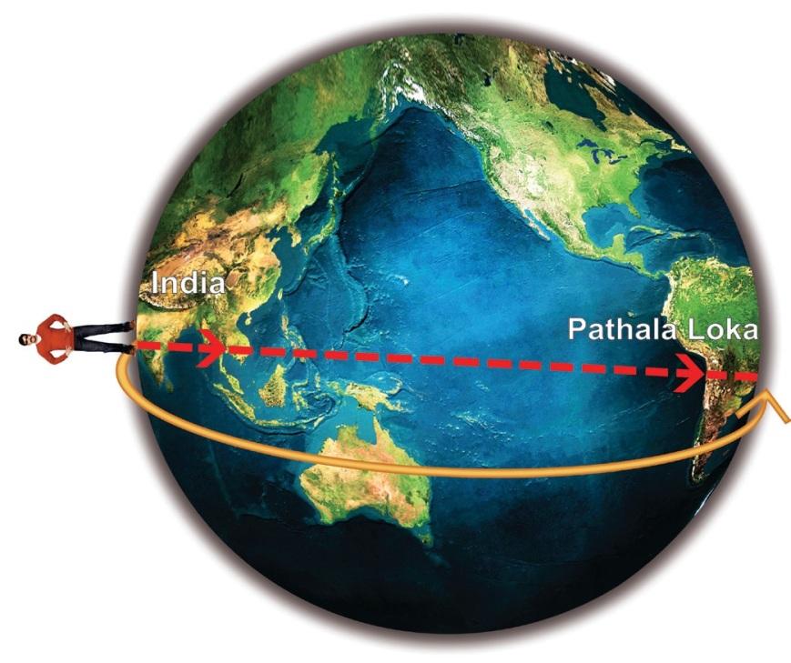 PathalaLoka