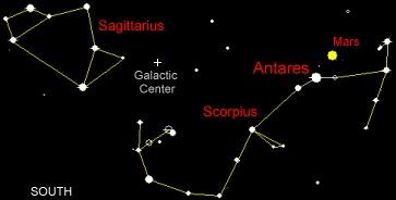 Mars - Antares