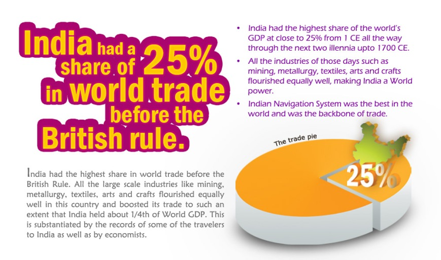 6 India's trade