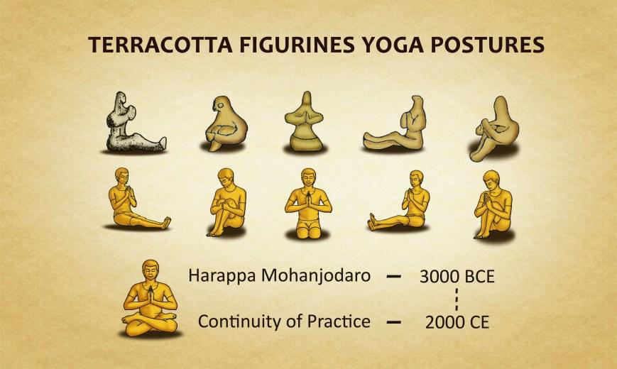146 Yoga Poses Fig.jpg