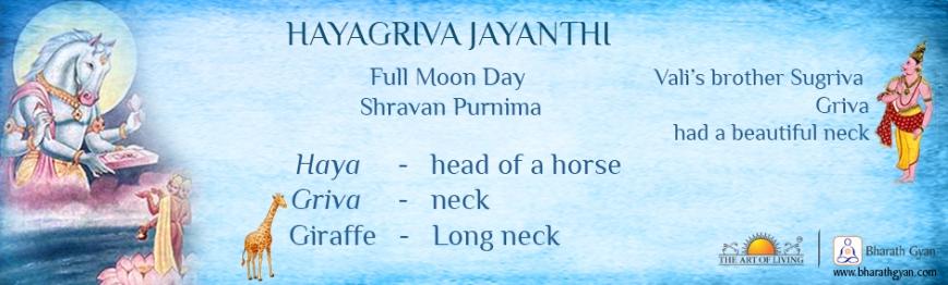 Hayagriva Jayanthi