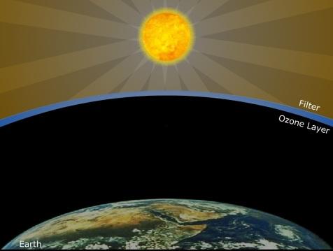 Ozone Day 12