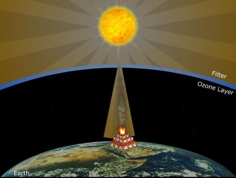 Ozone Day 14