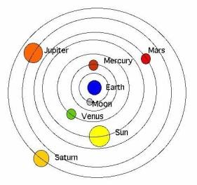 Galileo Galelei 5
