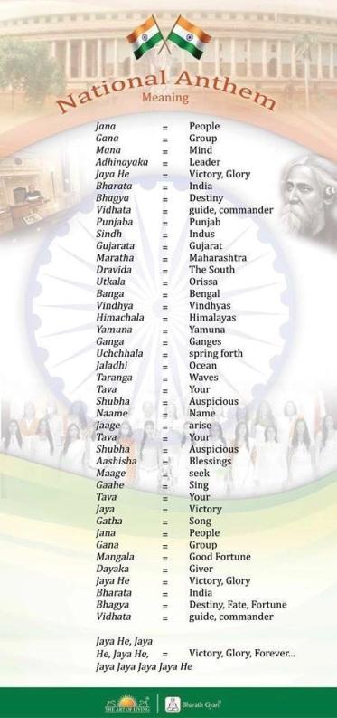 Rabindranath Tagore 8